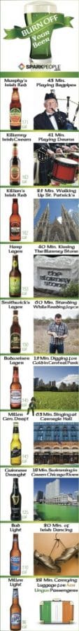 How to Burn-off your St. Patrick's Day Beer!